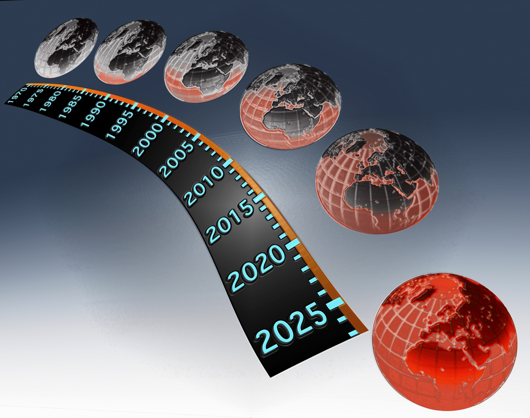 The gradual worsening of global warming from 1970 to 2025